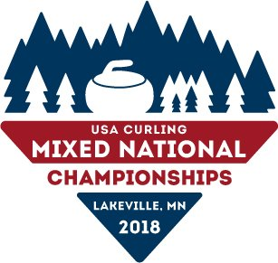 The Mixed National Championship playdown registration closes 12/13 for the WI and MACA regions! Sign up, https://t.co/HDuC14jecQ
