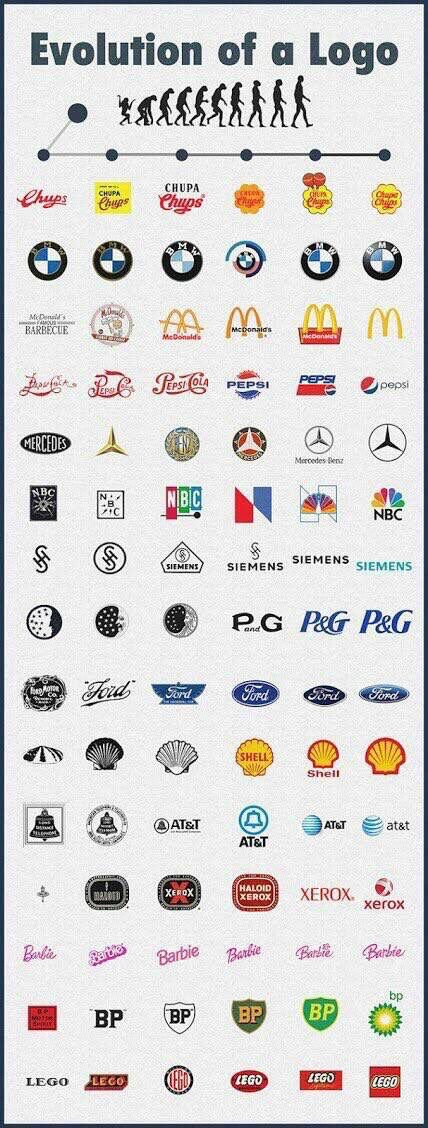 iconic brands How can the answer be improved.