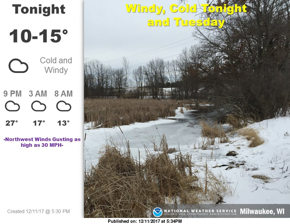 Cold and windy tonight, with temps falling into the teens, and winds gusting as high as 30 MPH.