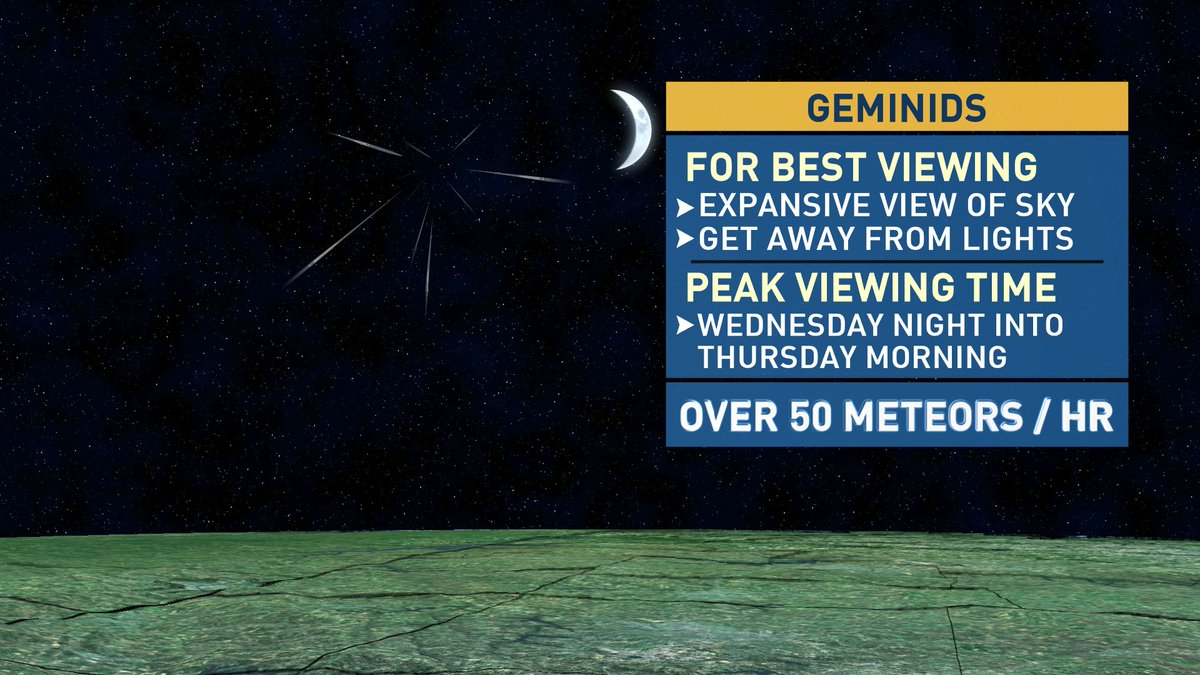Meteor shower expected to brighten sky today