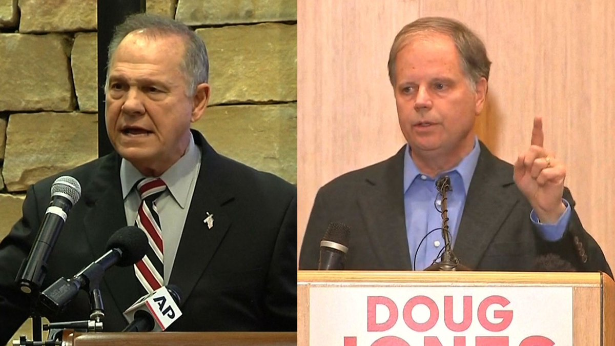 Doug Jones & Roy Moore Neck and Neck on Eve of Alabama Senate Election https://t.co/uBT3pgL0FM #AlabamaSenateRace