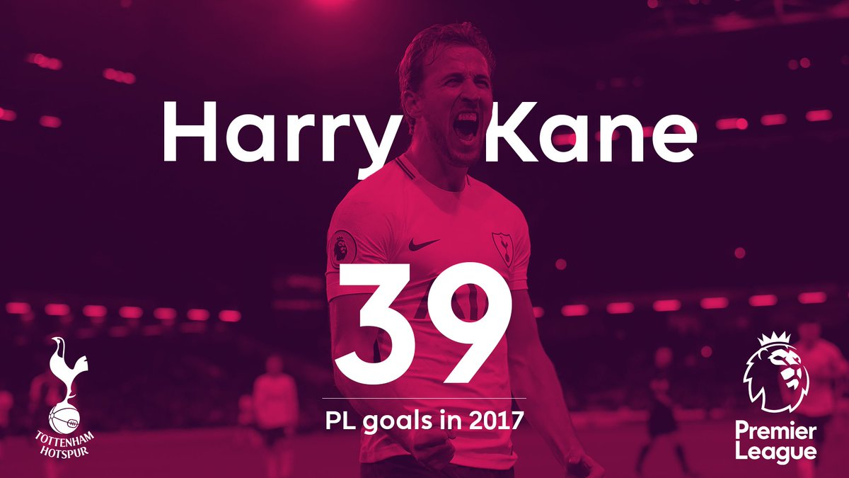 Incredible @HKane   A new #PL record for a calendar year