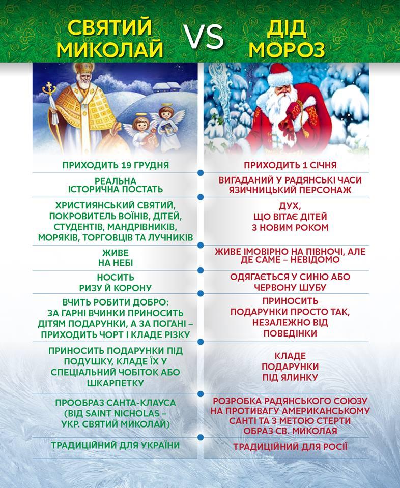 Україна починає офіційно святкувати Різдво Христове разом з усім світом - 25 грудня, - Турчинов - Цензор.НЕТ 6444