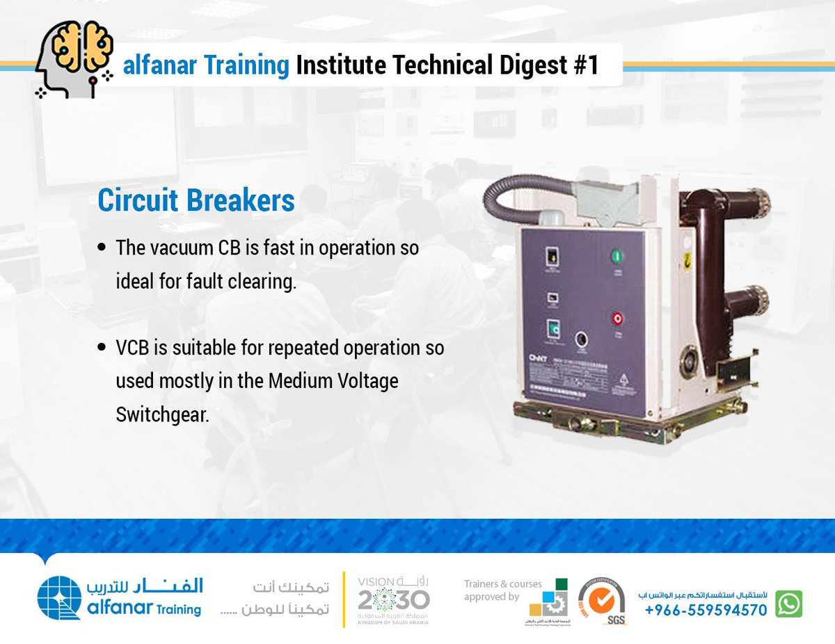 On Twitter Alfanar Training Institute Working Of Circuit Breakers The Vacuum Cb Is Fast In Operation So Ideal For Fault Clearing Vcb Suitable Repeated Used Mostly Medium