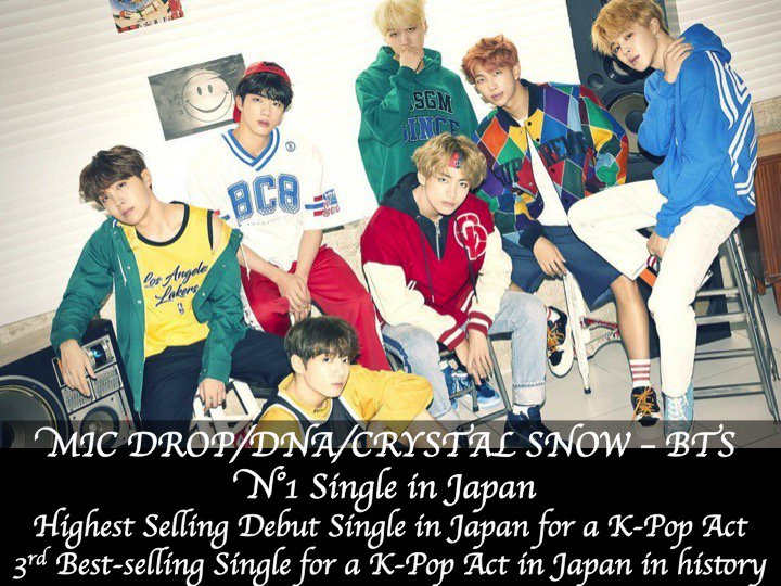 #BTS's #MICDropDNACrystalSnow debuts the highest selling Single in Japan for a K-Pop Artist ever!👏1⃣🇰🇷🎵🔥🌟👑 https://t.co/QJma3kYvxF