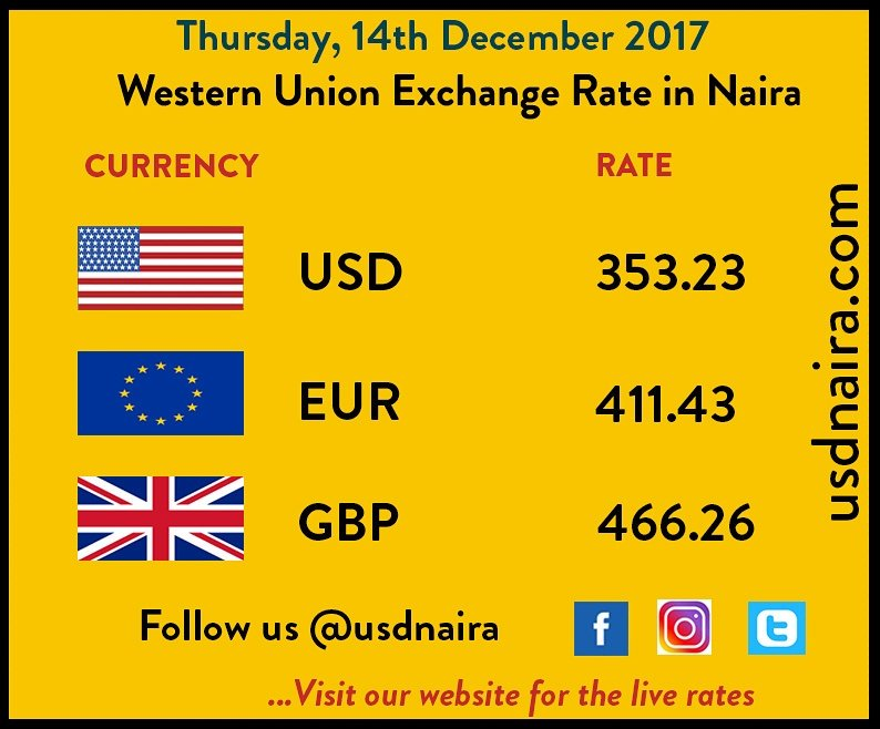 Usdnaira On Twitter Western Union Dollar To Naira Rate Today Get The Latest Updates Various Currencies At Https T Co Cm6aziplos Check Bio