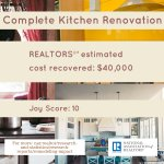 REALTORS® estimate that a complete kitchen renovation recovers a cost of $40,000 and has a joy score of 10. #NARRemodel