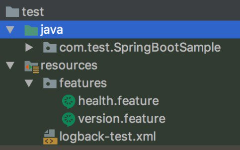 spring_boot hashtag on Twitter