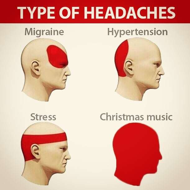 Christmas Music Meme.Untrue Sounds On Twitter Feel The Same Way