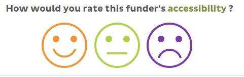 Any thoughts?  http://www. grantadvisor.org  &nbsp;   #philanthropy #grantmaking<br>http://pic.twitter.com/XqNYkOtkBl
