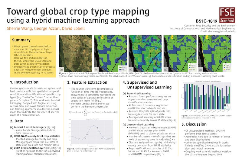 mapping specific crops and their penology approach Deriving phenology metrics and their trends to the specific life cycle events and their timing based crops, a simple approach based on.
