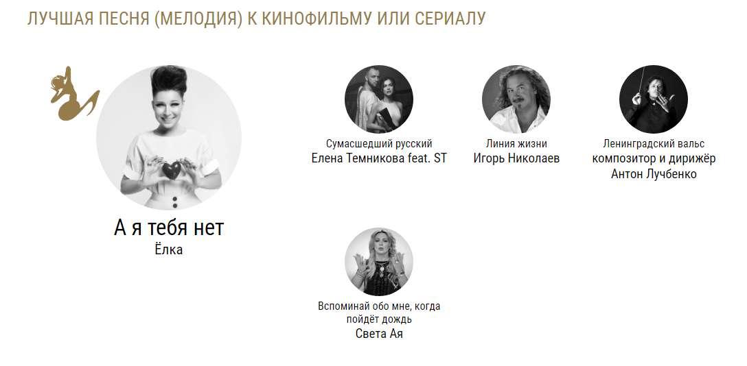 Игорь николаев линия жизни текст