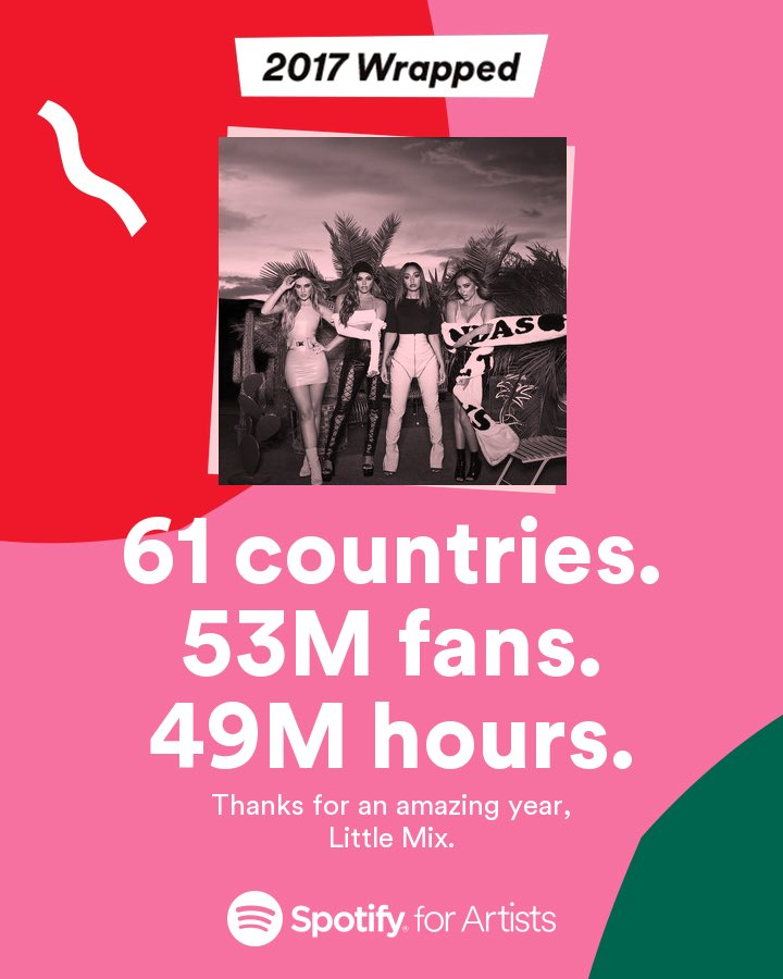 Thanks to @SpotifyUK and our incredible fans for the best year ever 🎉 xx the girls xx https://t.co/QIms08ECo3