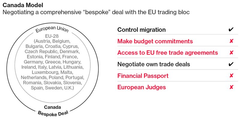 Zoe Schneeweiss On Twitter The Eu Says Its Free Trade Agreement