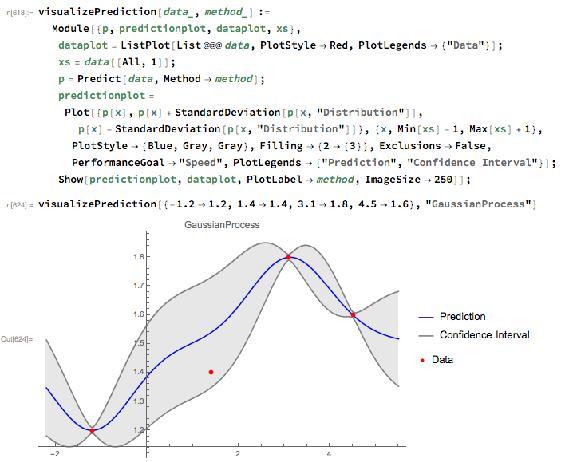 Mathematica Tips on Twitter: