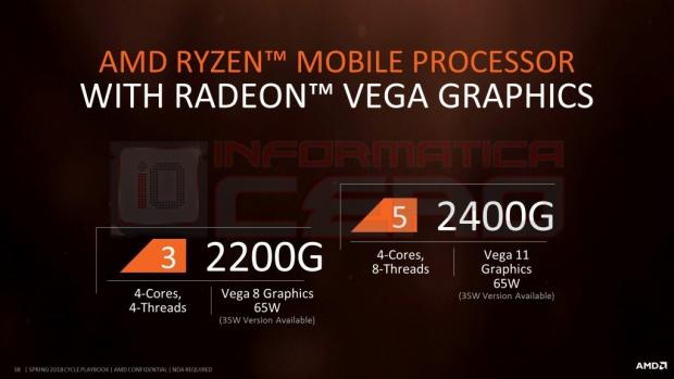 .@AMD Ryzen APU with Vega GPU leaked, but is already available https://t.co/KWZCSR259j