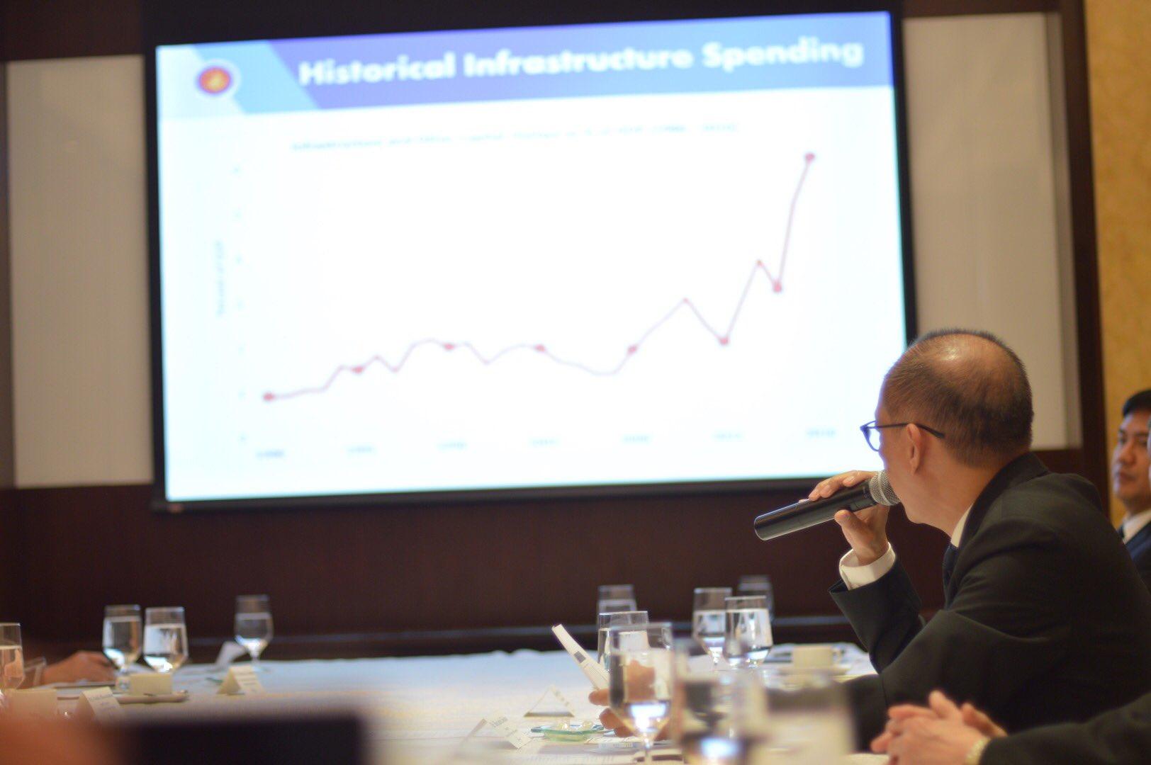 Faisal abbas qatar investment authority qia forexpros correlazioni