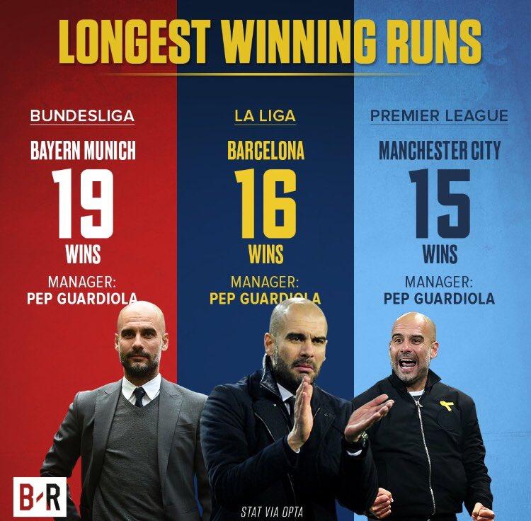 Maiores sequências de vitórias no Alemão, no Espanhol e no Inglês. 👇🏻 (Via @BleacherReport)