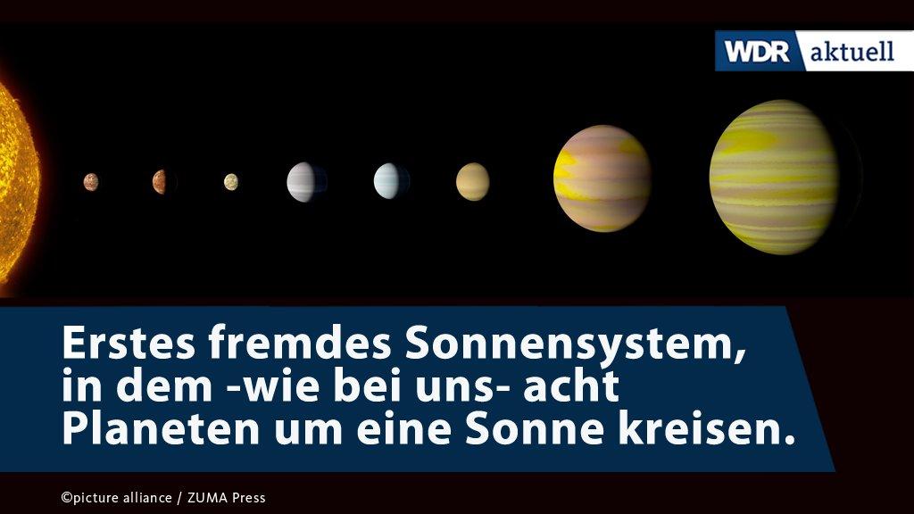 Mit Daten des Kepler-Teleskops ist ein neuer Planet entdeckt worden. Google hatte dafür ein Computerprogramm entwickelt. Die NASA spricht von einer 'aufregenden Entdeckung'.