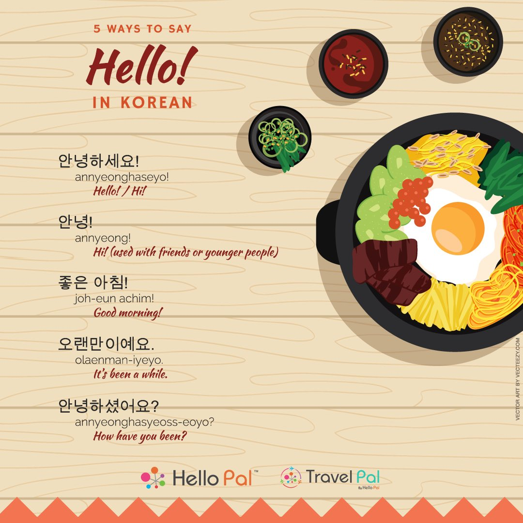 Hello Pal On Twitter Korean Is Among Ethnologues Top - Top 20 languages in the world