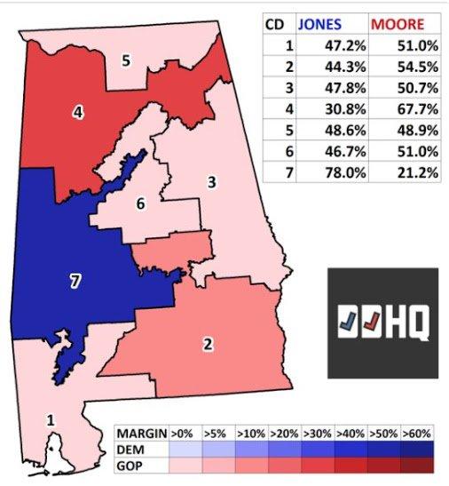 An Alabama Example of Gerrymandering https://t.co/yjtQKey2z2 #gerrymander https://t.co/OvrW75zAHJ