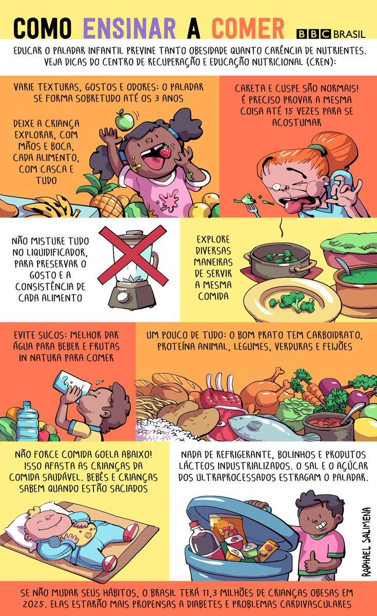 A geração que pode viver menos que os pais porque não sabe comer – e como reverter a tendência https://t.co/PxlUmi05nO #G1