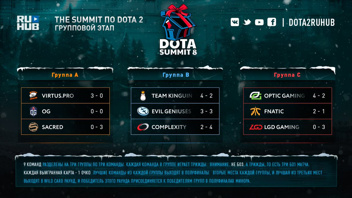 dota2ruhub dota2ruhub twitter 073 dota 1 official website best