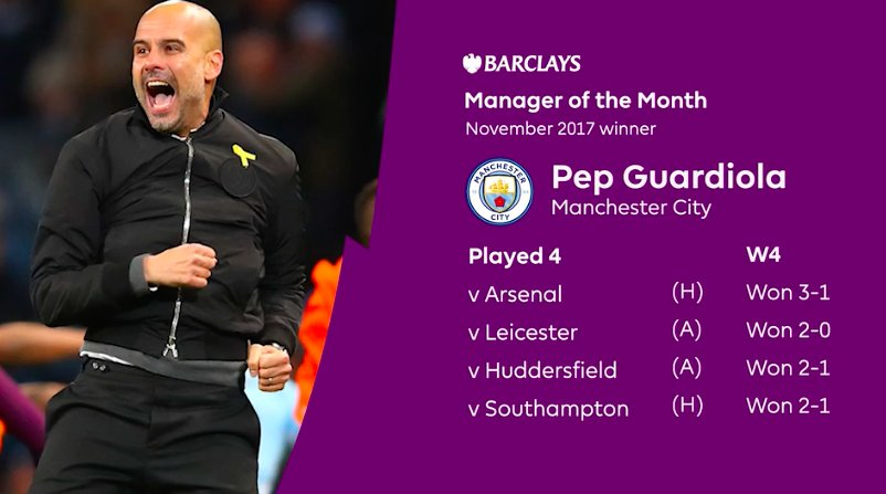 September ✅ October ✅ November ✅  Pep Guardiola can't stop winning @BarclaysFooty Manager of the Month awards: https://t.co/D9upraoqLI