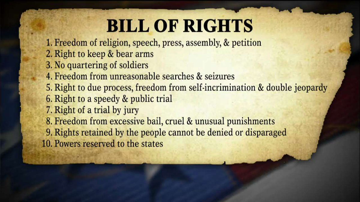 Today is #BillofRights Day