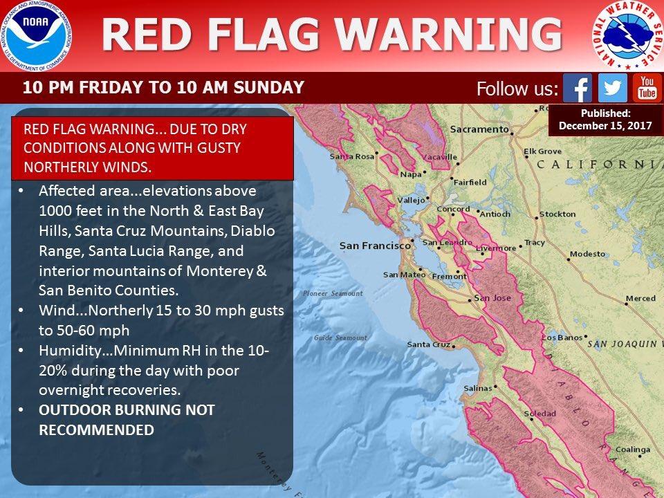 Red Flag Warning Laguna Beach