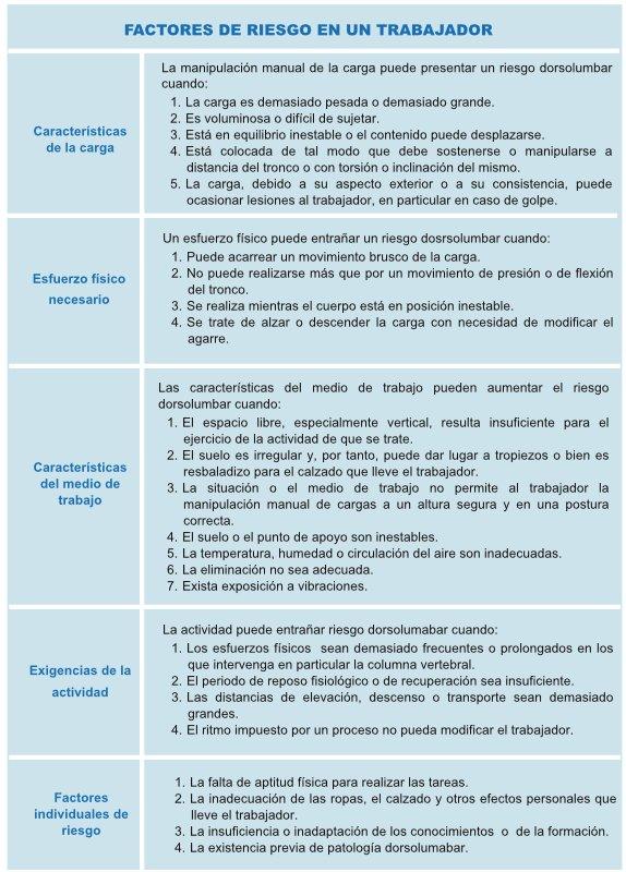 Tema 10 Celadores Online... Manipulación Manual de Cargas DRGpnT-X4AUW2Ay