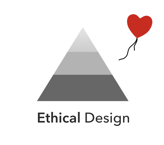 ❤️ @Puri_sm – the ethical, free and open computer and phone maker – adopts the @indie Ethical Design Manifesto.  https://t.co/r4QcQ6vuw0  #ethicaldesign #ethicaltechnology