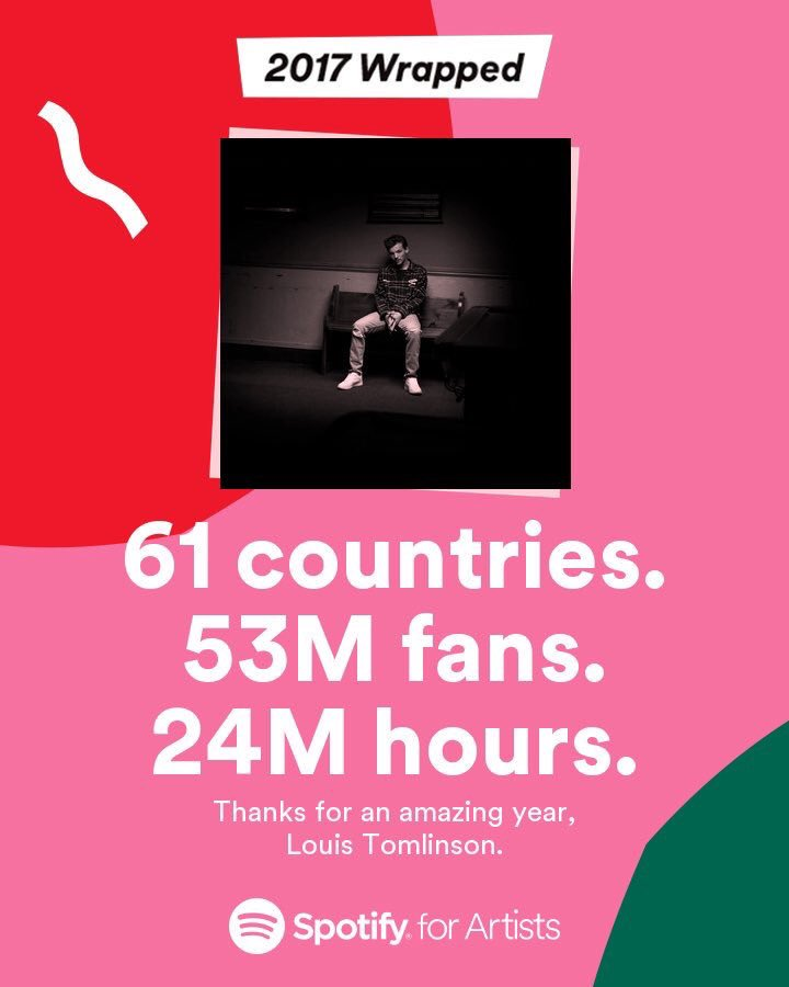 RT @Louis_Tomlinson: Blown away !! Thank you to everyone that listened this year . Big love to Spotify https://t.co/O6y6CpfHTi