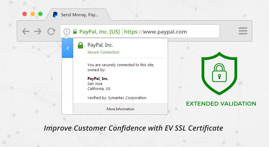 Aboutssl On Twitter How Extended Validation Ssl Certificate