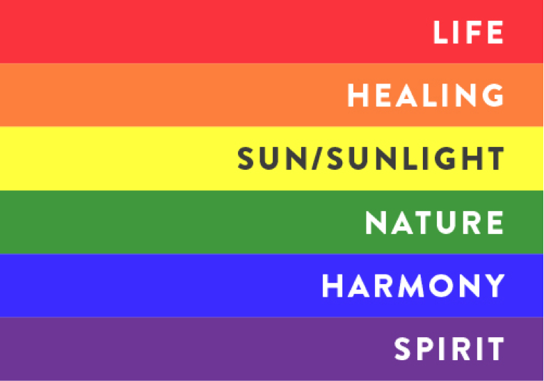Gay rainbow meaning