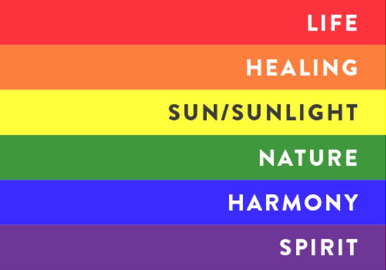 Origins Of The Rainbow Flag