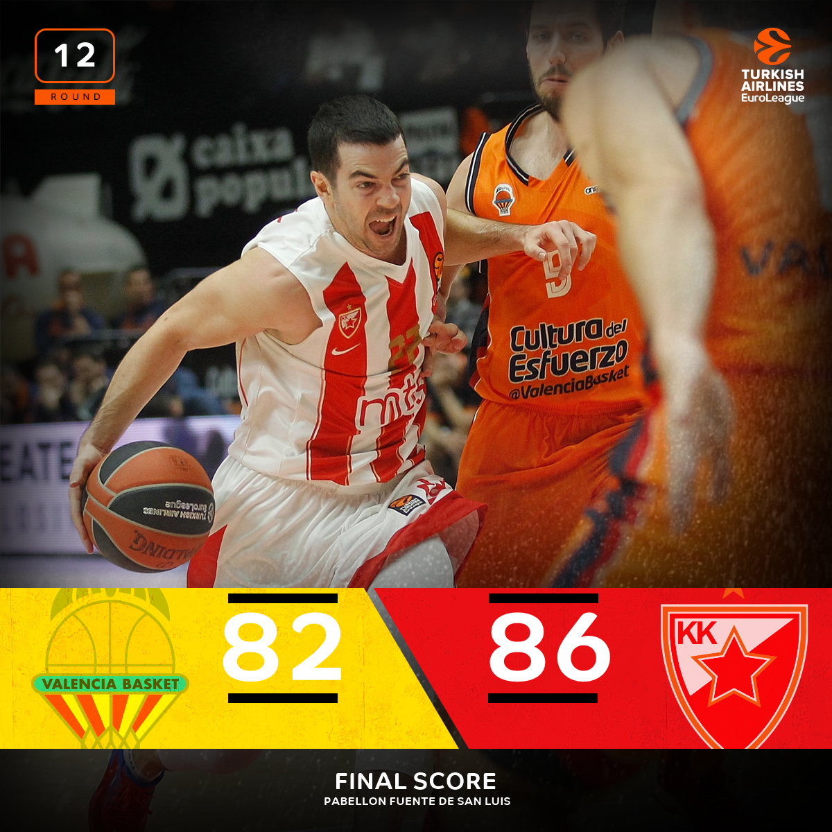 A back and forth game ends with a @kkcrvenazvezda win.