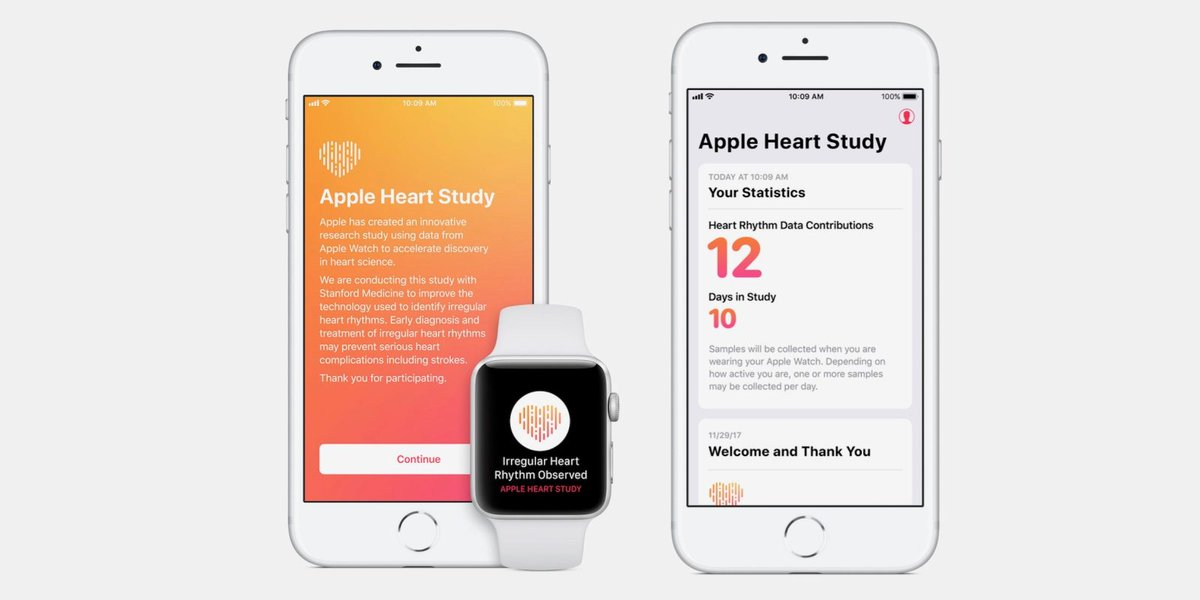 How Apple Watch saved one man's life - and how it's empowering him after his heart attack https://t.co/vh1J5hGsyp #9to5Mac $AAPL