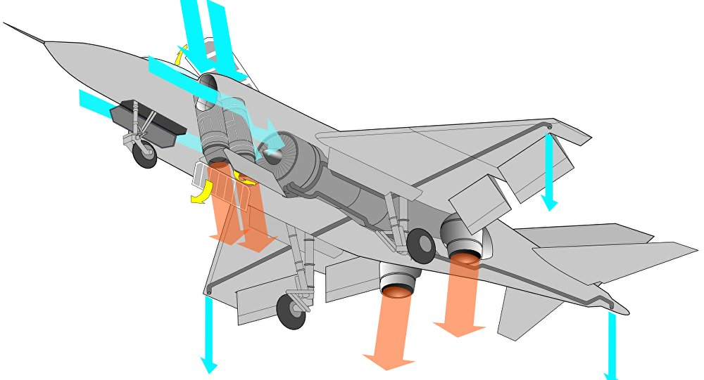 #VTOL for the 21st century: Why #Russia&#39;s working on new vertical takeoff fighter  http:// sptnkne.ws/gn4A  &nbsp;  <br>http://pic.twitter.com/dbWFdvQVhu