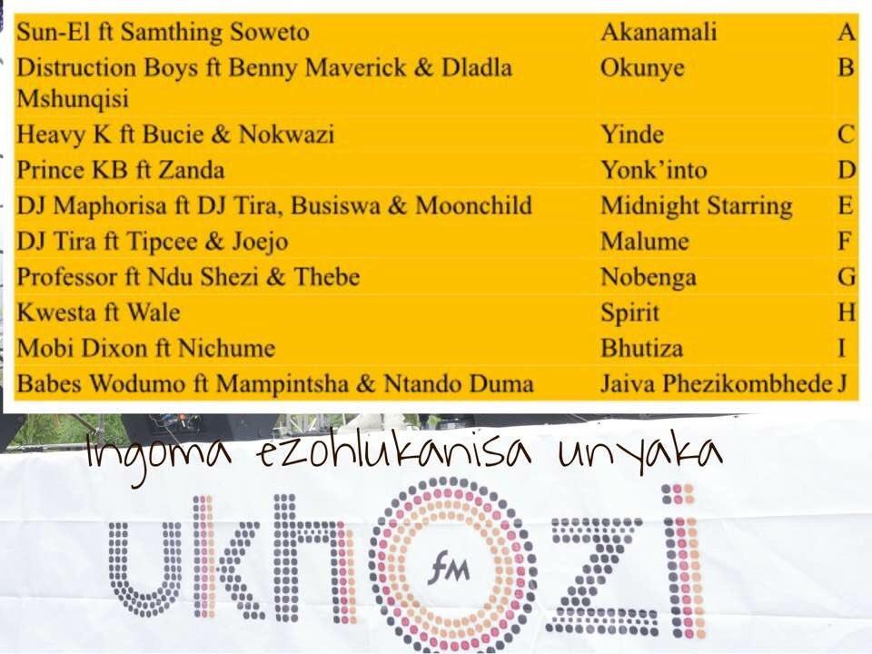 Ukhozi Fm Official On Twitter Ukuvotela Eyakho Yenza Kanje