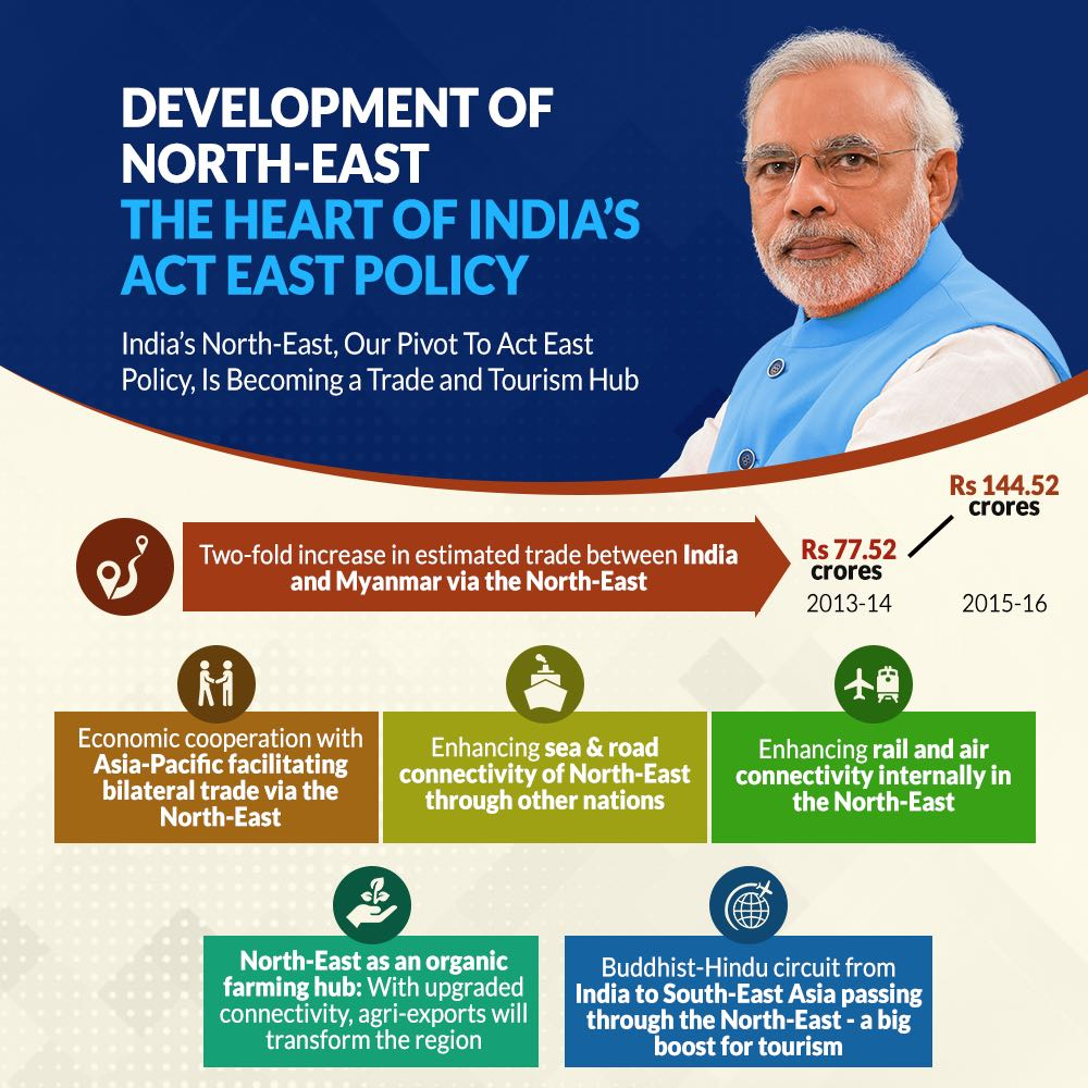 Development of North-East, the heart of India's 'Act East Policy'.