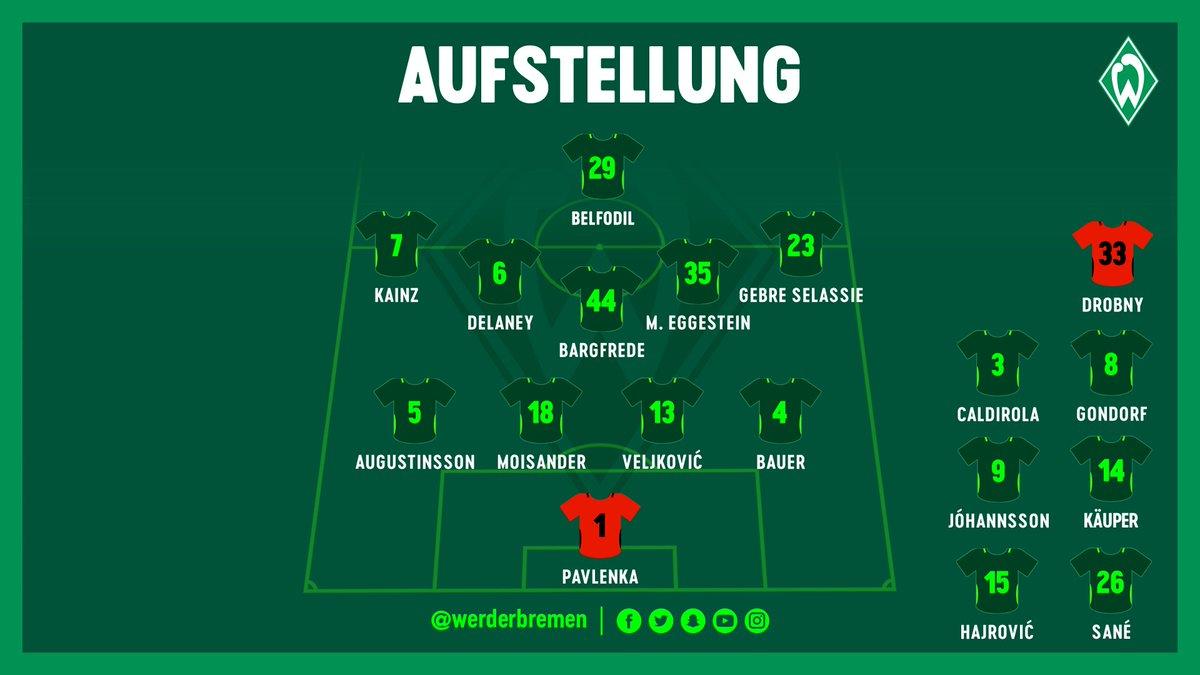 Frohe Weihnachten Werder Bremen.Sv Werder Bremen On Twitter Das Ist Unsere Start11 Fur Das