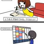 【マンガ】やる気の出る勉強と出ない勉強の違い