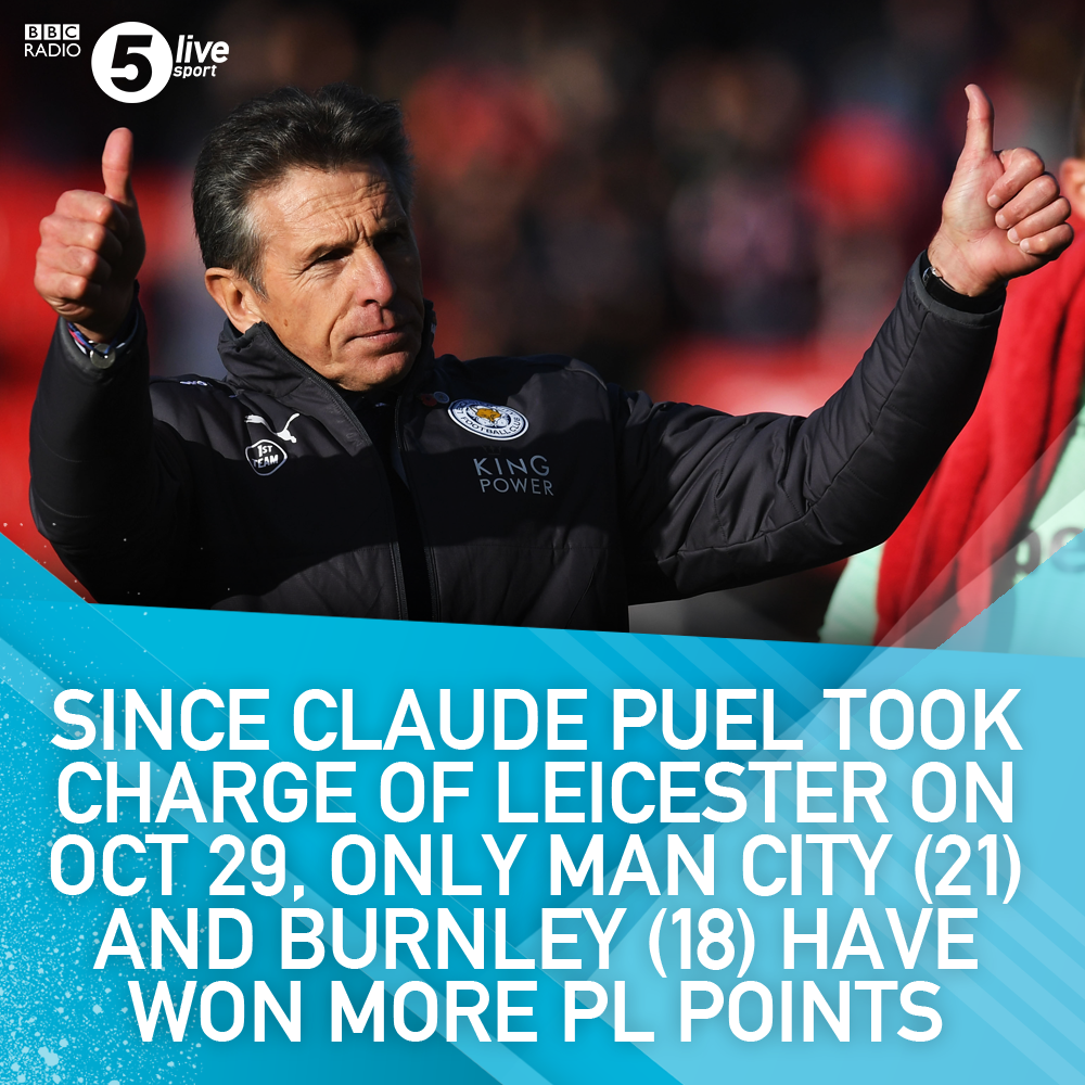 'Even warming up you can see the confidence in the #LCFC players' - @chriswaddle93  Claude Puel🇫🇷 has worked wonders at the King Power - Champions League form! ⚽️  📻 https://t.co/h3GKPeCtgl #LEICRY
