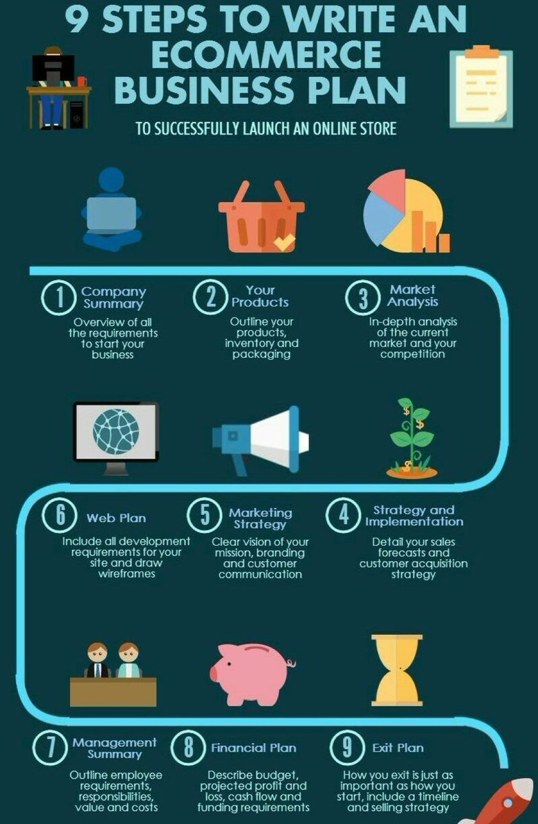 The #Ecommerce #Business plan {Infographic}  #Digital #Marketing #SMM #GrowthHacking #SEO #startups #bigdata #DigitalMarketing <br>http://pic.twitter.com/eIo288Wpnj