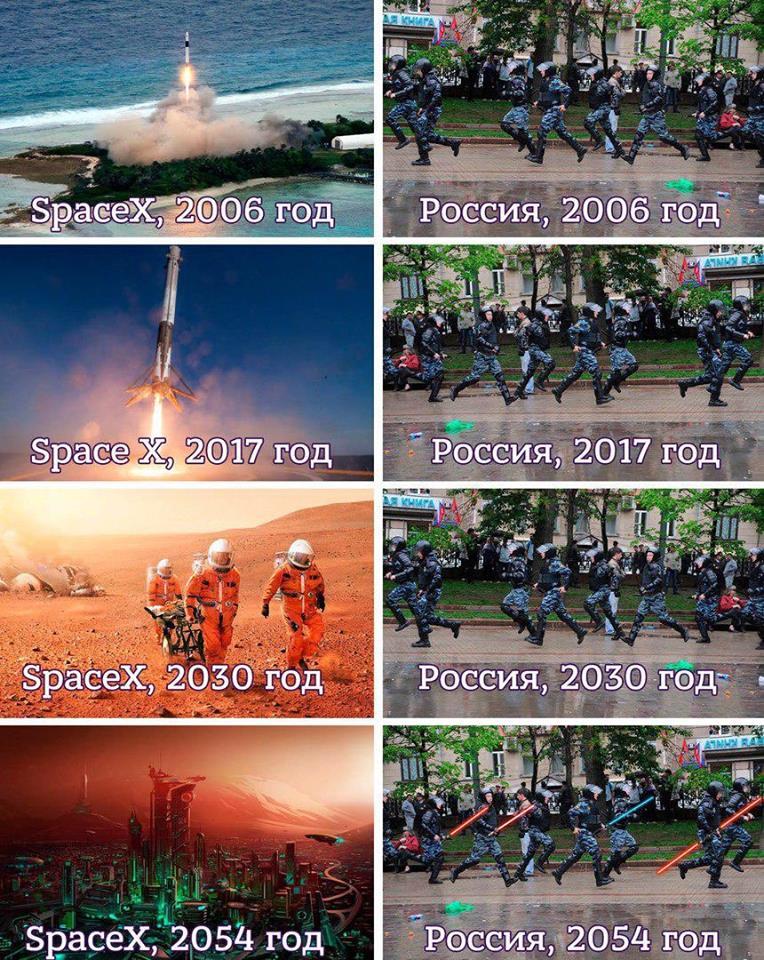 За Путина в российских соцсетях агитируют со страниц давно умерших людей - Цензор.НЕТ 859