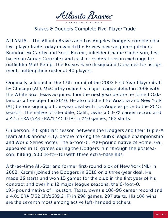 The #Braves & Dodgers completed a five-player trade today in which the Braves have acquired pitchers Brandon McCarthy & Scott Kazmir, INF Charlie Culberson, 1B Adrian Gonzalez & cash considerations in exchange for OF Matt Kemp. Details: