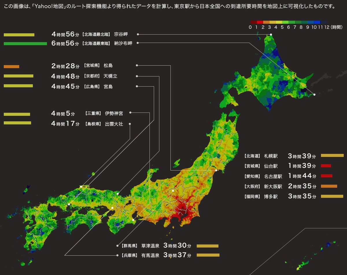 東京駅から日本全国への「到達所要時間マップ」。北海道エリアが10時間弱で最も時間かかるみたいです。  https://t.co/OMmp5ZuJvy