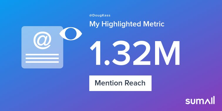 My week on Twitter 🎉: 375 Mentions, 1.32M Mention Reach, 1.84K Likes, 259 Retweets, 166 Replies. See yours with https://t.co/SR5W0wdBJ7