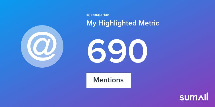 My week on Twitter 🎉: 690 Mentions, 1.58M Mention Reach, 1.58K Likes, 395 Retweets, 269 Replies. See yours with https://t.co/jWKBiUh2Yt